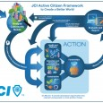 In 2012, JCI Curepipe is actively implementing the JCI Active Citizen Framework and working towards the United Nations Millennium Development Goals. During it's March Members Meeting, JCI Curepipe Members were